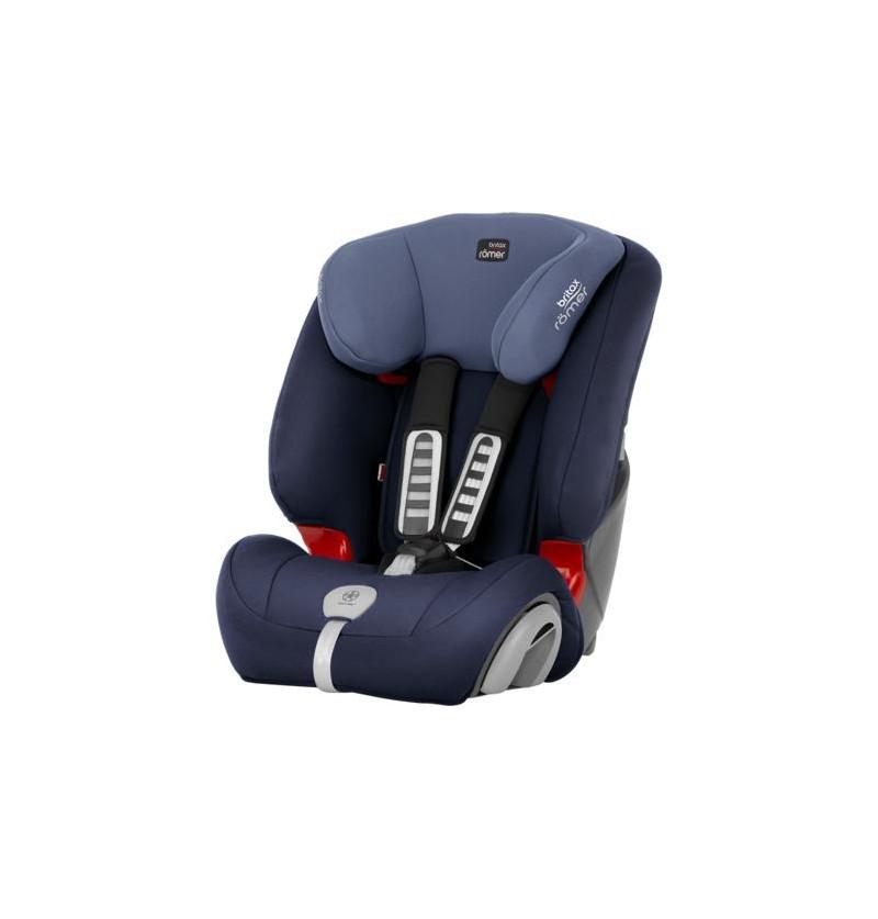Britax Romer Evolva 1-2-3 Plus Fotelik Samochodowy 9-36kg
